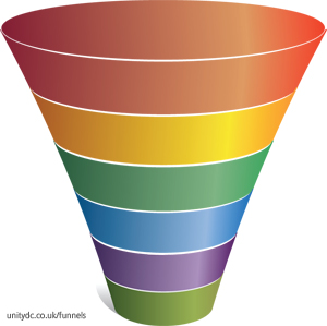 Blank 6-stage sales funnel diagram